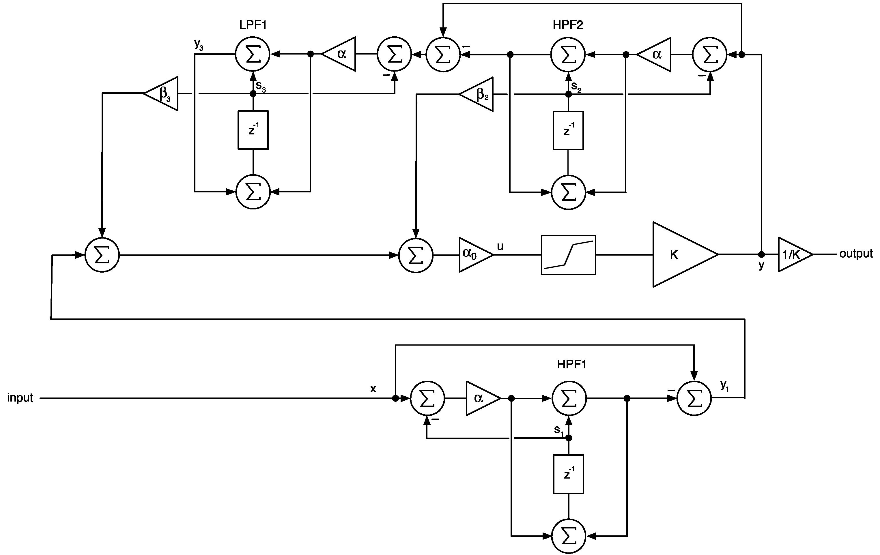 Rackafx Virtual Analog Korg35 Hpf High Pass Filter Diagram Korg35hpf