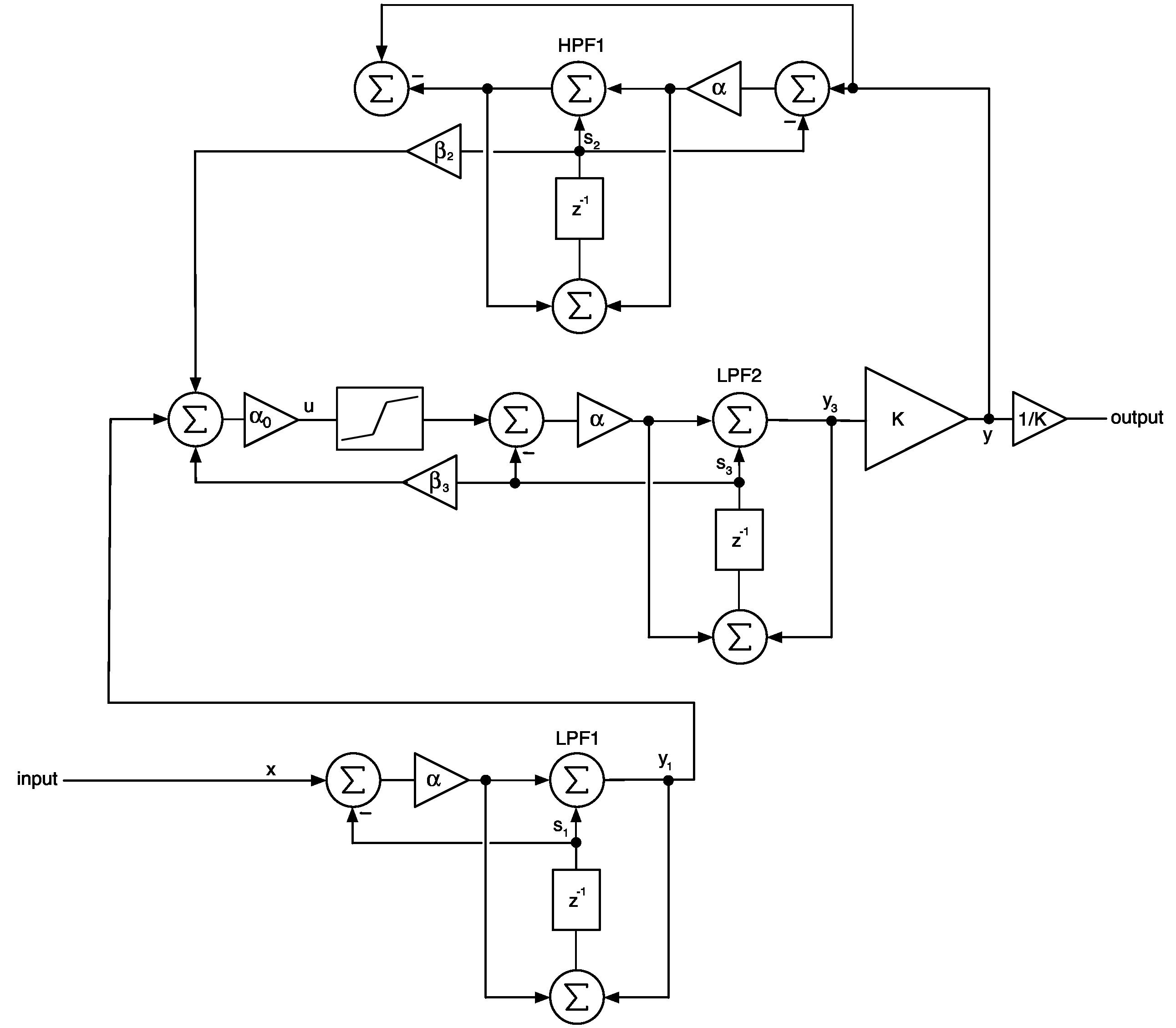 Rackafx Virtual Analog Korg35 Lpf Low Pass Rc Filter Diagram 3