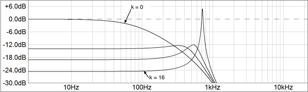 diodeFR