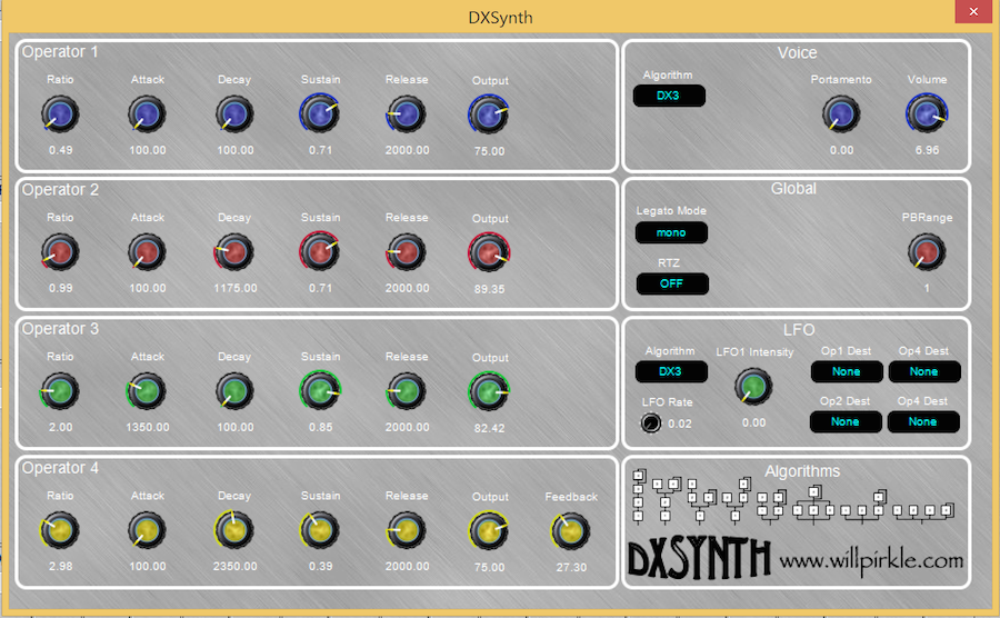 DXSynthWill